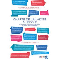 panneau charte laicité # PI0361