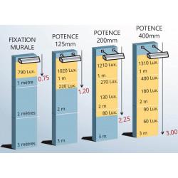 Bien choisir une potence pour rampe lumineuse # EC3501